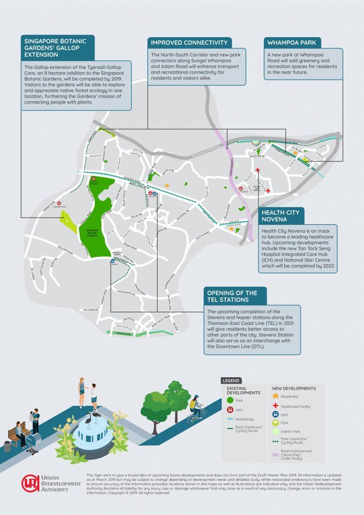 pullman-residences-newton-URA-Master-Plan-Singapore-2